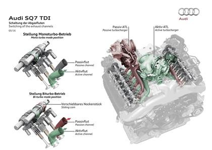 2017 Audi SQ7 TDI 74