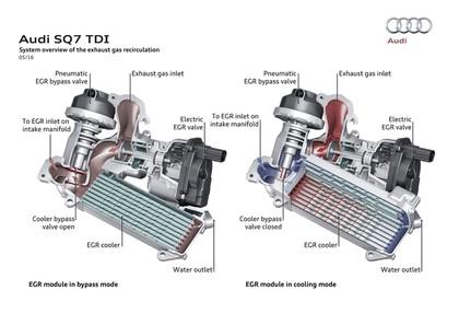 2017 Audi SQ7 TDI 75