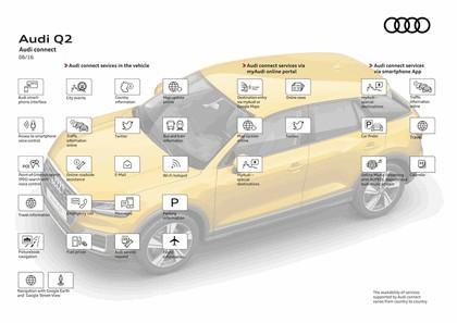 2016 Audi Q2 117