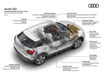 2016 Audi Q2 125