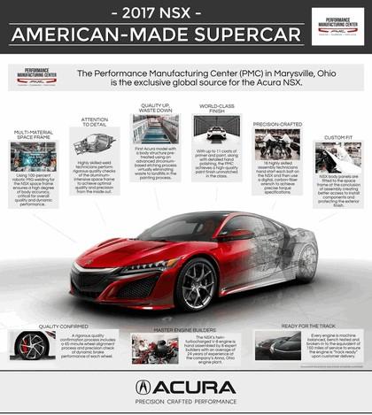 2017 Acura NSX 290