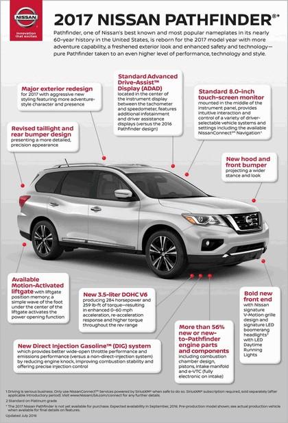 2017 Nissan Pathfinder 111