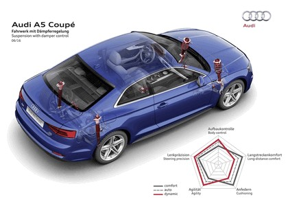 2017 Audi A5 coupé 82