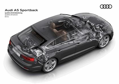2017 Audi A5 sportback 25