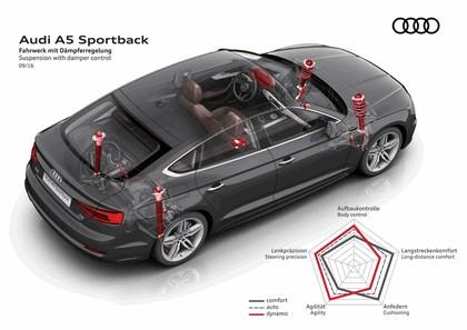 2017 Audi A5 sportback 27