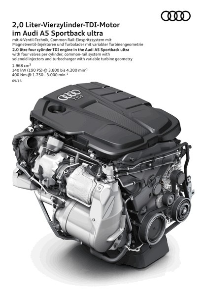 2017 Audi A5 sportback 37
