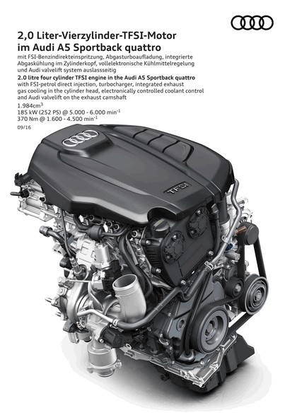 2017 Audi A5 sportback 38
