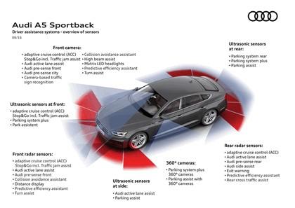 2017 Audi A5 sportback 39