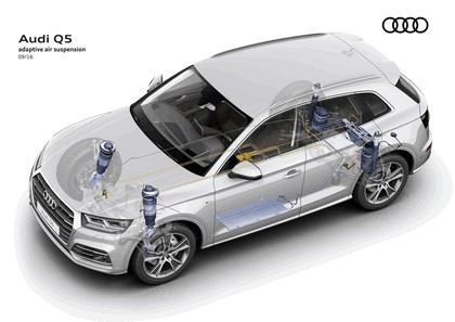 2017 Audi Q5 177