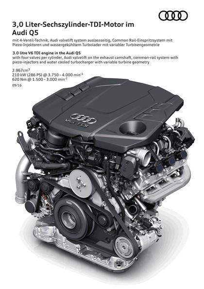 2017 Audi Q5 193