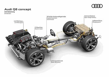 2017 Audi Q8 concept 52