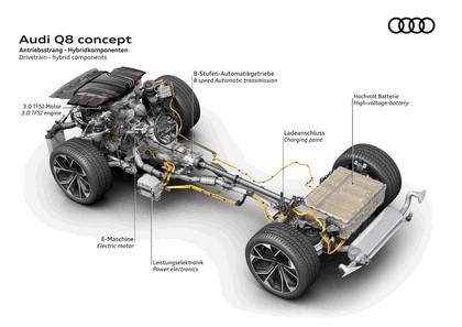 2017 Audi Q8 concept 53