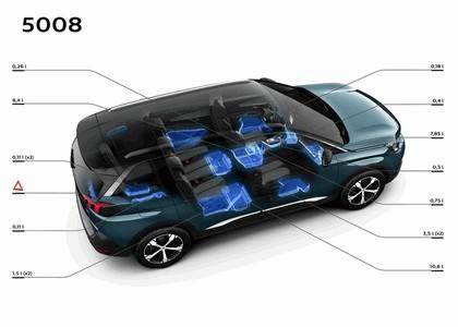 2017 Peugeot 5008 49