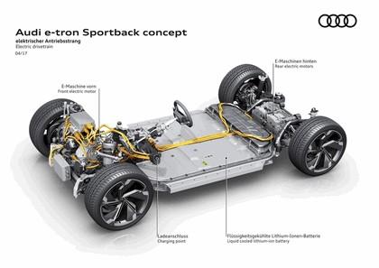 2017 Audi e-tron Sportback concept 22