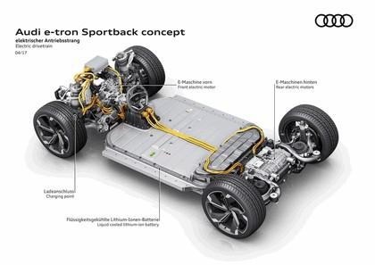 2017 Audi e-tron Sportback concept 23