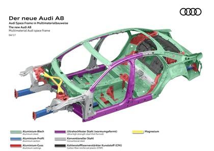 2017 Audi A8 18