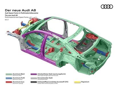 2017 Audi A8 19