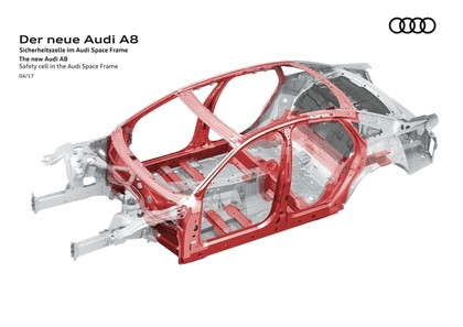 2017 Audi A8 21