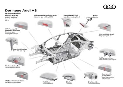 2017 Audi A8 31