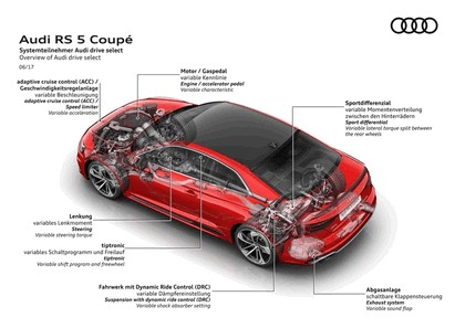 2017 Audi RS5 coupé 39