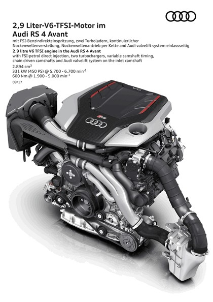2017 Audi RS 4 Avant 42