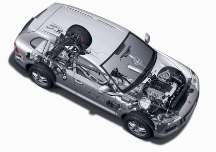 2007 Porsche Cayenne Turbo 35