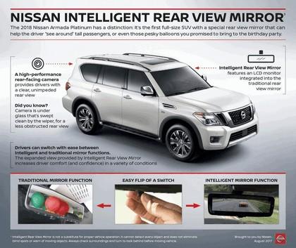 2018 Nissan Armada Platinum Reserve 15