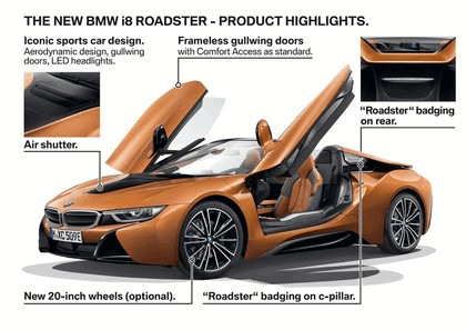 2018 BMW i8 roadster 43