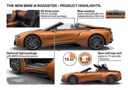 2018 BMW i8 roadster 44