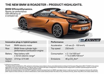 2018 BMW i8 roadster 45