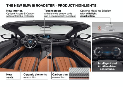 2018 BMW i8 roadster 46