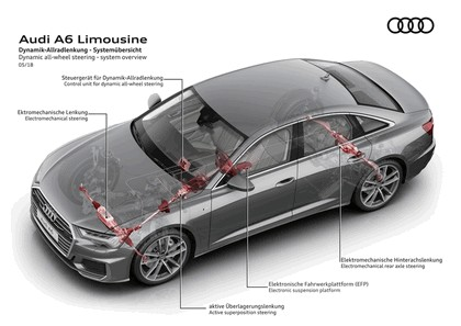 2018 Audi A6 Limousine 94