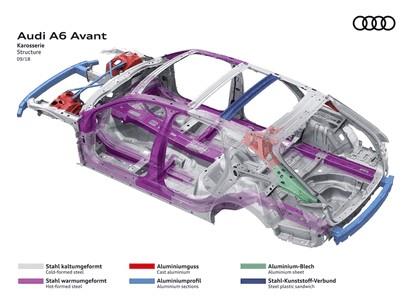 2018 Audi A6 Avant 119
