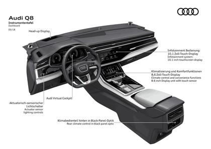2018 Audi Q8 29