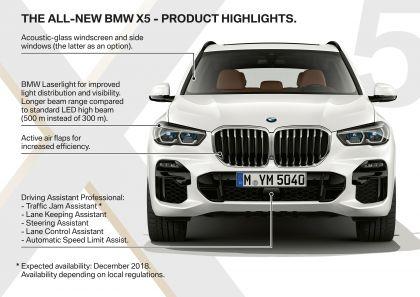 2019 BMW X5 ( G05 ) xDrive 30d 49
