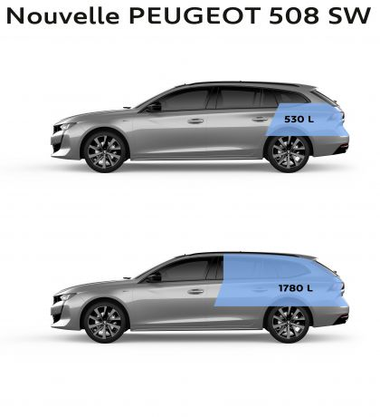 2018 Peugeot 508 SW 18