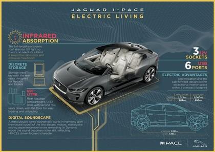2018 Jaguar i-Pace 75