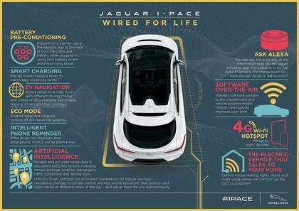 2018 Jaguar i-Pace 78