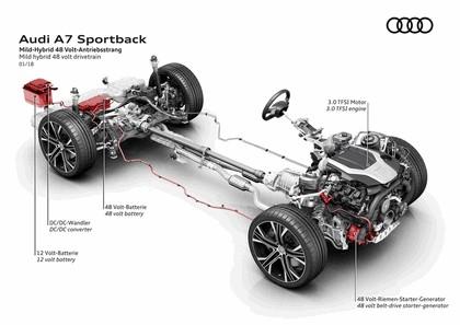 2018 Audi A7 Sportback 114