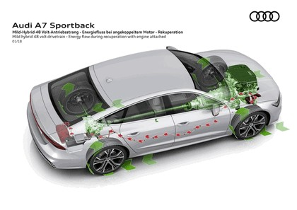 2018 Audi A7 Sportback 121