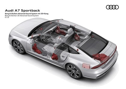 2018 Audi A7 Sportback 124