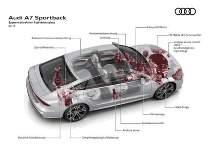 2018 Audi A7 Sportback 129