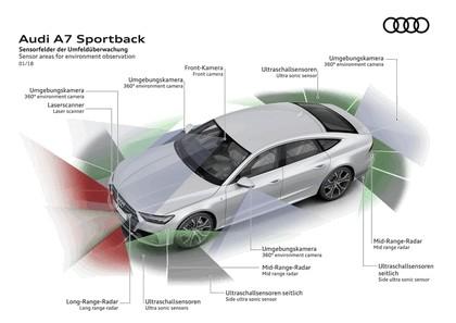 2018 Audi A7 Sportback 131