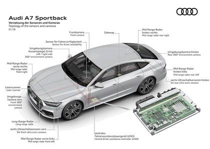 2018 Audi A7 Sportback 132