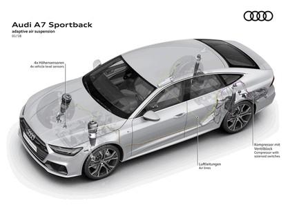 2018 Audi A7 Sportback 140