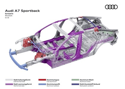 2018 Audi A7 Sportback 146