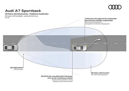 2018 Audi A7 Sportback 150