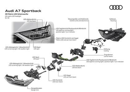 2018 Audi A7 Sportback 176