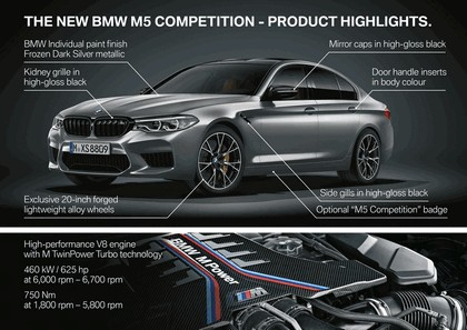 2018 BMW M5 Competition 20