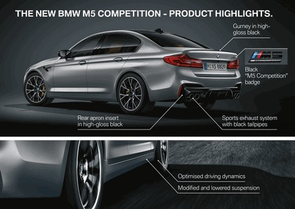 2018 BMW M5 Competition 21